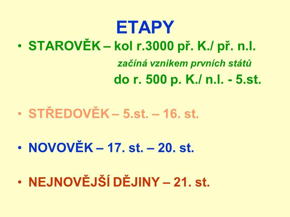 ETAPY •STAROVĚK – kol r.3000 př. K./ př. n.l. začíná vznikem prvních států do r. 500 p. K./ n.l. - 5.st. •STŘEDOVĚK – 5.st. – 16. st. •NOVOVĚK – 17. s