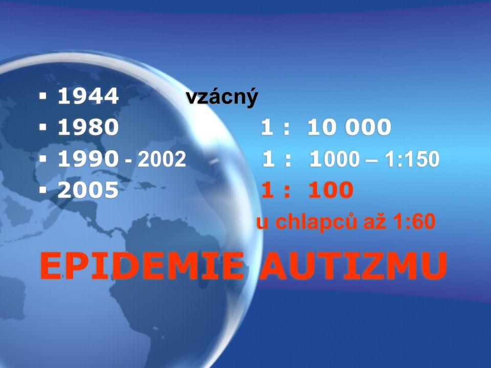 NOVÉ POHLEDY •Nadměrná imunologická aktivace •Porucha homeostázy glutamátu a aspartátu •Glutamát a aspartam •Fluorid a hliník •Rtuť IMUNOEXCITOTOXICITA