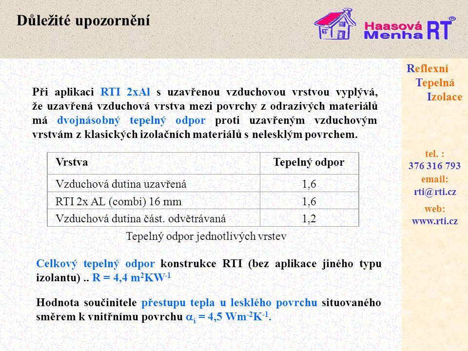 web: www.rti.cz Reflexní Tepelná Izolace email: rti@rti.cz tel. : 376 316 793 Důležité upozornění Při aplikaci RTI 2xAl s uzavřenou vzduchovou vrstvou