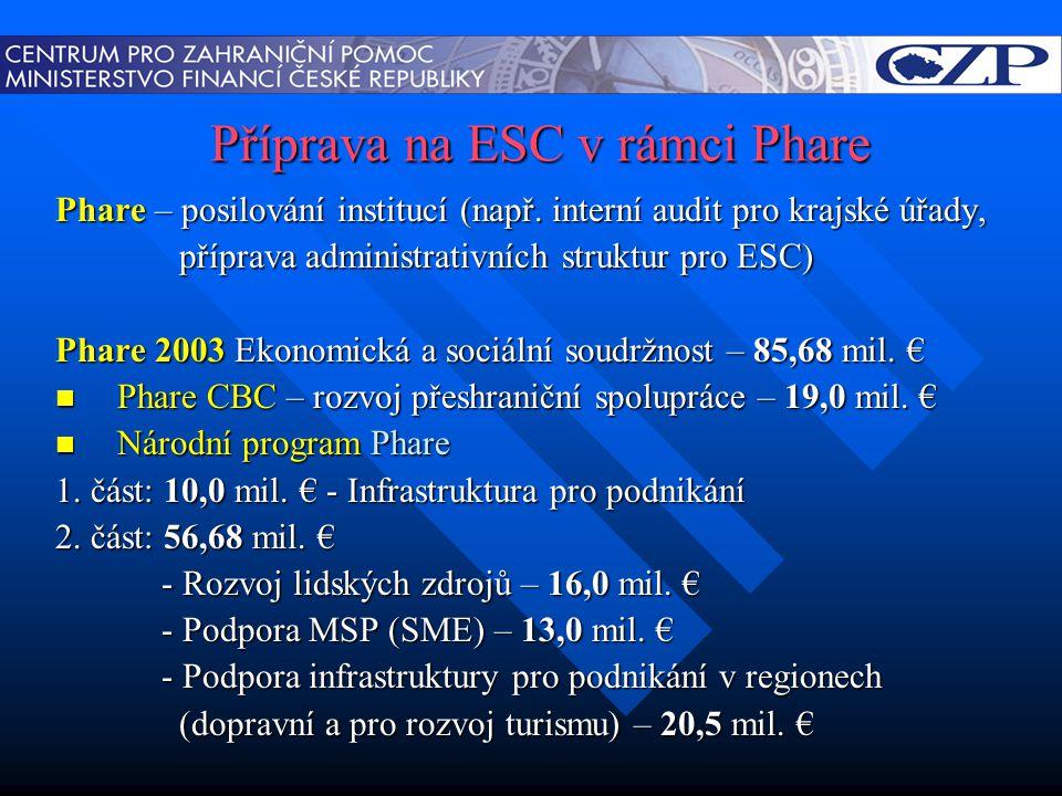 Příprava na ESC v rámci Phare Phare – posilování institucí (např. interní audit pro krajské úřady, příprava administrativních struktur pro ESC) přípra