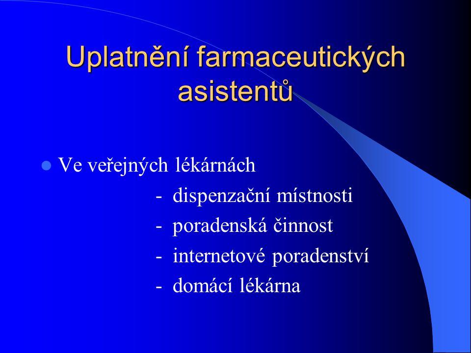 Uplatnění farmaceutických asistentů  Ve veřejných lékárnách - dispenzační místnosti - poradenská činnost - internetové poradenství - domácí lékárna