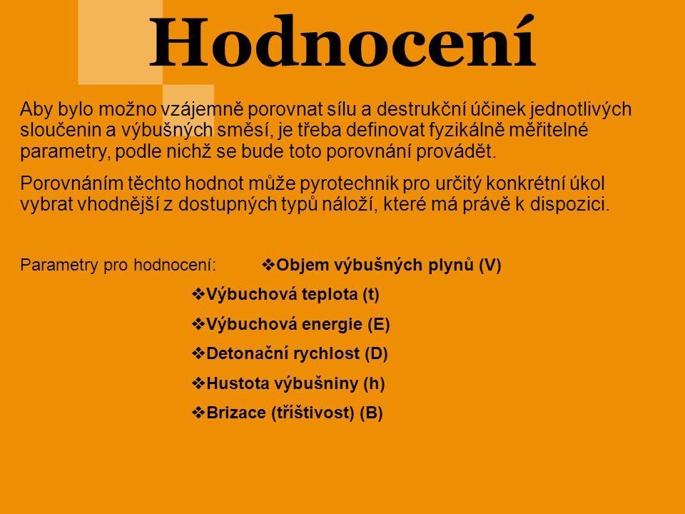 Hexogen(RDX) Hexogen - 1,3,5-cyklotrimethylentrinitramin je vysoce brizantní trhavinou patřící mezi nejsilnější výbušniny.