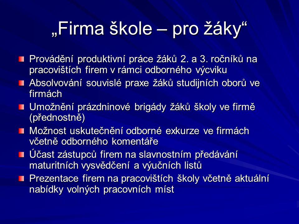 """""""Firma škole – pro žáky Provádění produktivní práce žáků 2."""