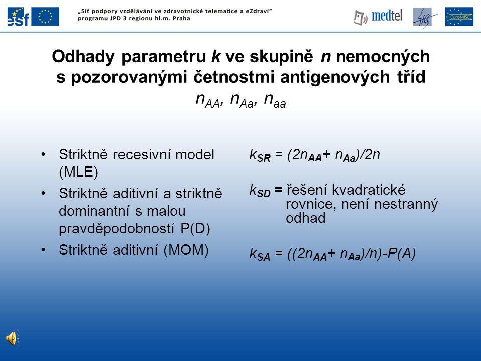 Odhady parametru k ve skupině n nemocných s pozorovanými četnostmi antigenových tříd n AA, n Aa, n aa •Striktně recesivní model (MLE) •Striktně aditiv