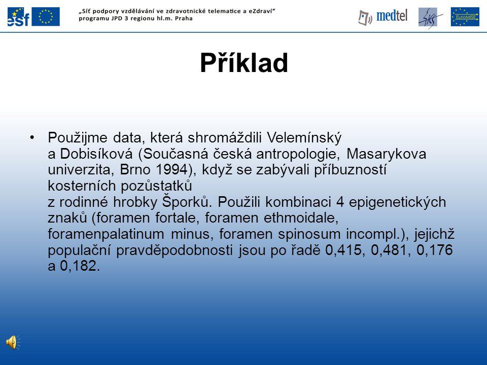 Příklad •Použijme data, která shromáždili Velemínský a Dobisíková (Současná česká antropologie, Masarykova univerzita, Brno 1994), když se zabývali př