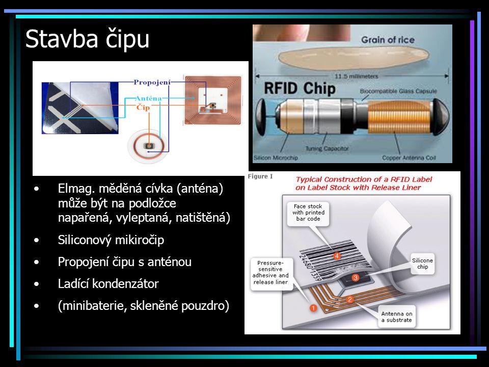 Stavba čipu •Elmag. měděná cívka (anténa) může být na podložce napařená, vyleptaná, natištěná) •Siliconový mikiročip •Propojení čipu s anténou •Ladící