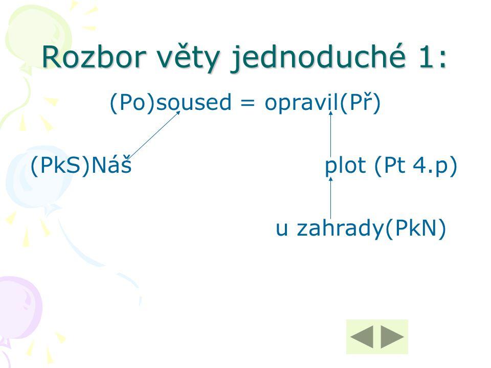 Rozbor věty jednoduché 1: (Po)soused = opravil(Př) (PkS)Nášplot (Pt 4.p) u zahrady(PkN)