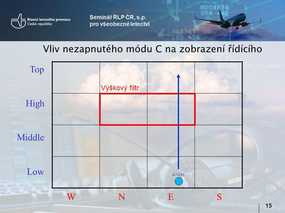 15 Vliv nezapnutého módu C na zobrazení řídícího W N E S Top High Middle Low A7000 Seminář ŘLP ČR, s.p. pro všeobecné letectví Výškový filtr