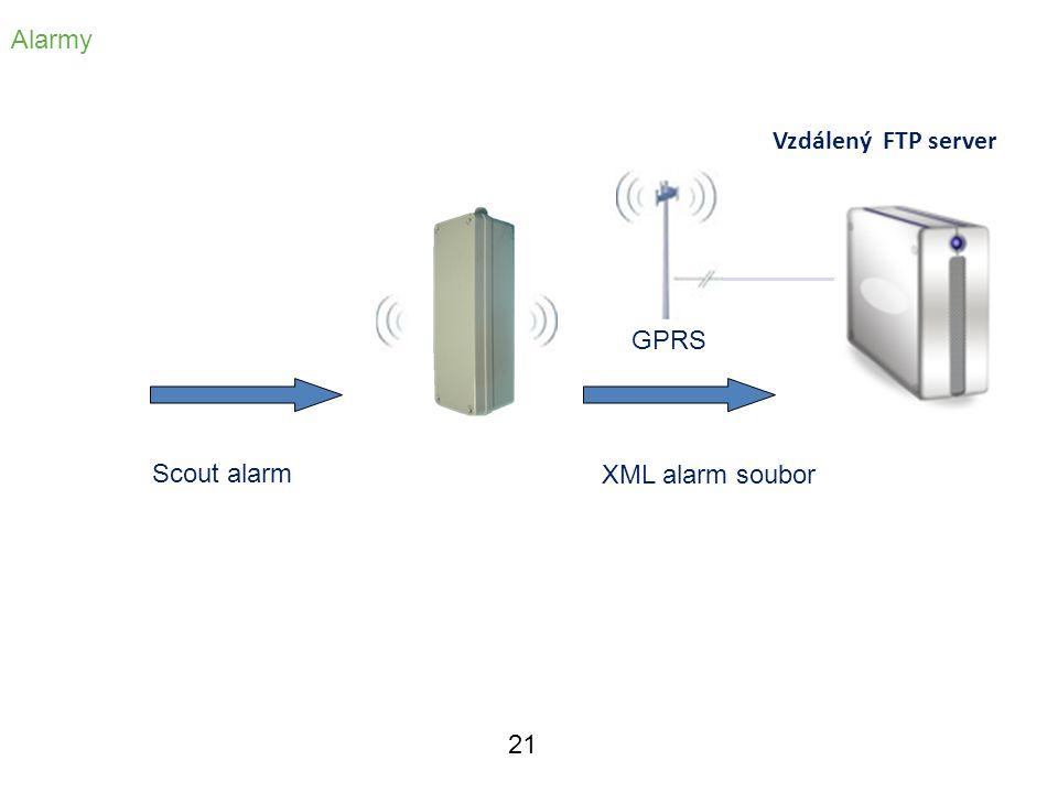 21 Alarms files (1) Alarmy Vzdálený FTP server GPRS XML alarm soubor Scout alarm