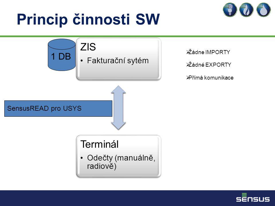 Princip činnosti SW ZIS •Fakturační sytém Terminál •Odečty (manuálně, radiově) 1 DB SensusREAD pro USYS  Žádne IMPORTY  Žádné EXPORTY  Přímá komunikace