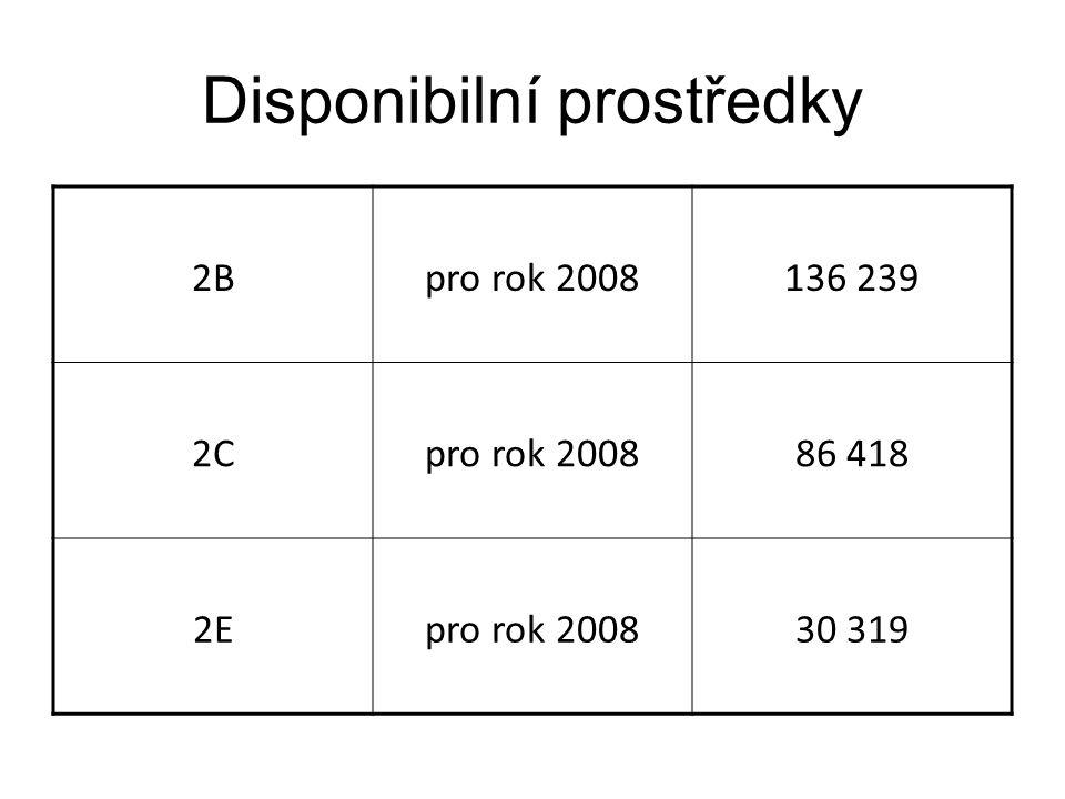Disponibilní prostředky 2Bpro rok 2008136 239 2Cpro rok 200886 418 2Epro rok 200830 319