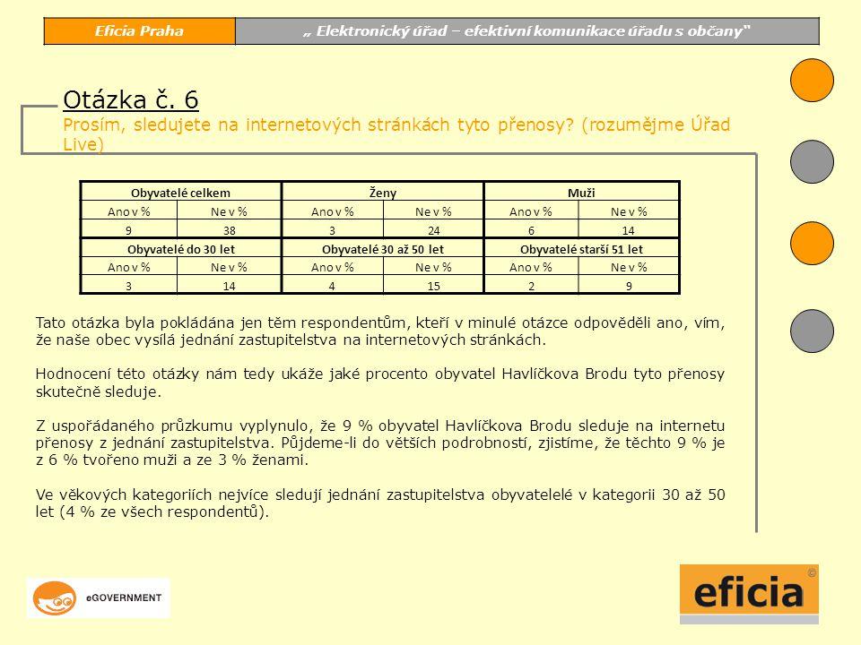 """Eficia Praha"""" Elektronický úřad – efektivní komunikace úřadu s občany Otázka č."""