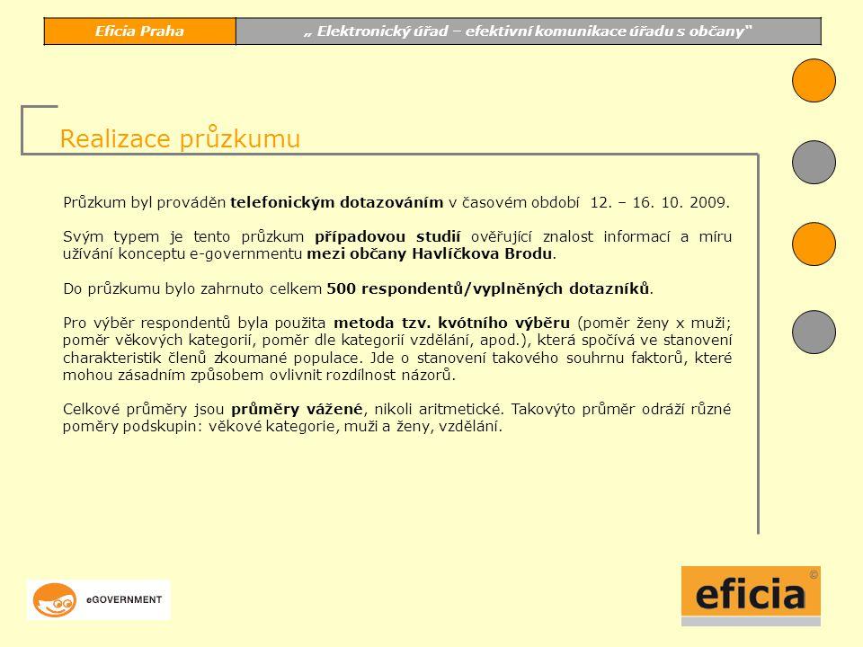 """Eficia Praha"""" Elektronický úřad – efektivní komunikace úřadu s občany Realizace průzkumu Průzkum byl prováděn telefonickým dotazováním v časovém období 12."""