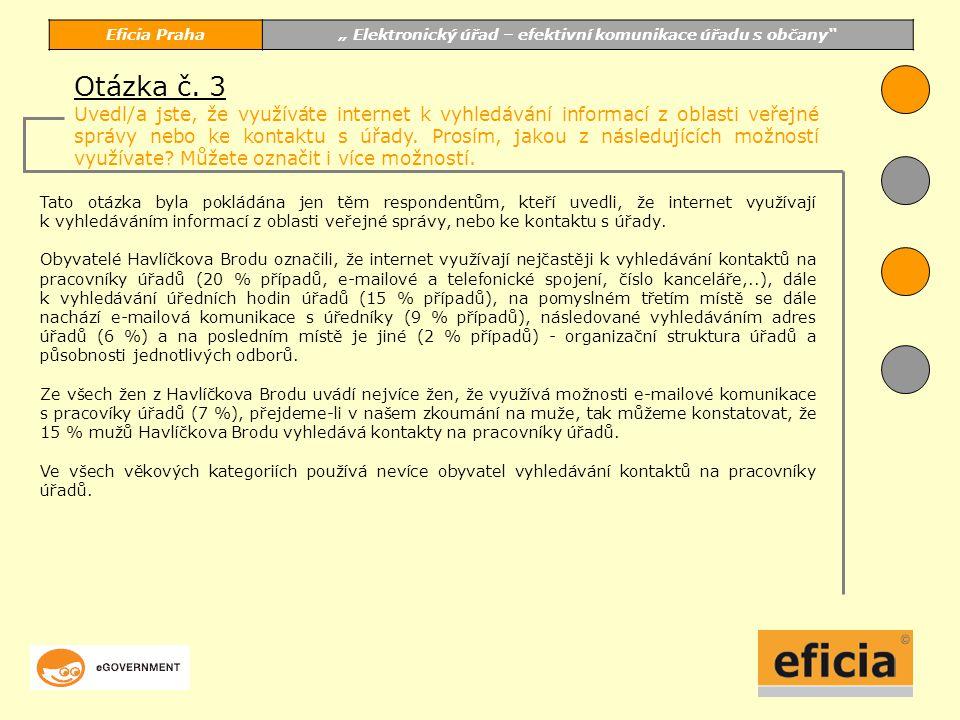"""Eficia Praha"""" Elektronický úřad – efektivní komunikace úřadu s občany Tato otázka byla pokládána jen těm respondentům, kteří uvedli, že internet využívají k vyhledáváním informací z oblasti veřejné správy, nebo ke kontaktu s úřady."""