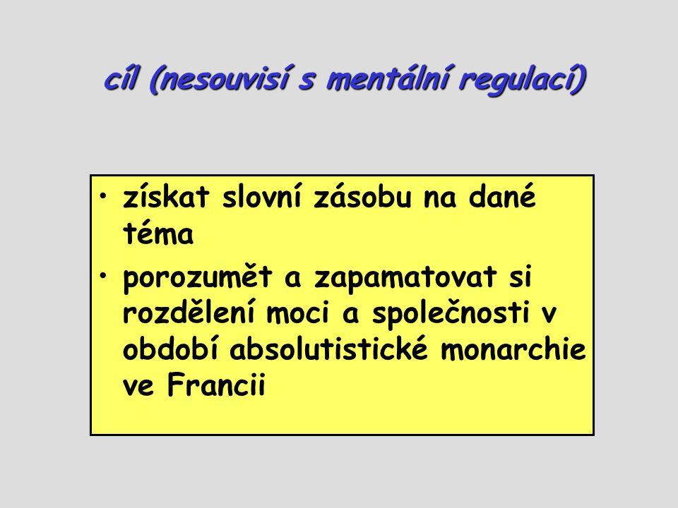 •získat slovní zásobu na dané téma •porozumět a zapamatovat si rozdělení moci a společnosti v období absolutistické monarchie ve Francii cíl (nesouvis