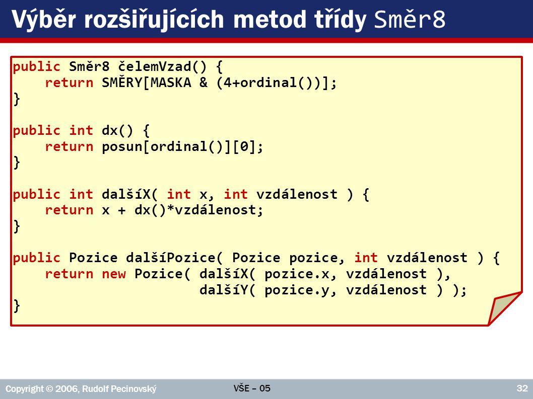 VŠE – 05 Copyright © 2006, Rudolf Pecinovský 32 Výběr rozšiřujících metod třídy Směr8 public Směr8 čelemVzad() { return SMĚRY[MASKA & (4+ordinal())]; } public int dx() { return posun[ordinal()][0]; } public int dalšíX( int x, int vzdálenost ) { return x + dx()*vzdálenost; } public Pozice dalšíPozice( Pozice pozice, int vzdálenost ) { return new Pozice( dalšíX( pozice.x, vzdálenost ), dalšíY( pozice.y, vzdálenost ) ); }