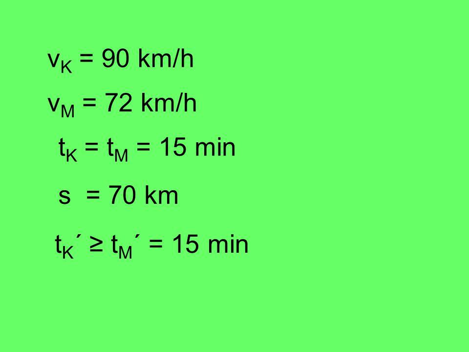 v K = 90 km/h v M = 72 km/h t K = t M = 15 min s = 70 km t K ´ ≥ t M ´ = 15 min