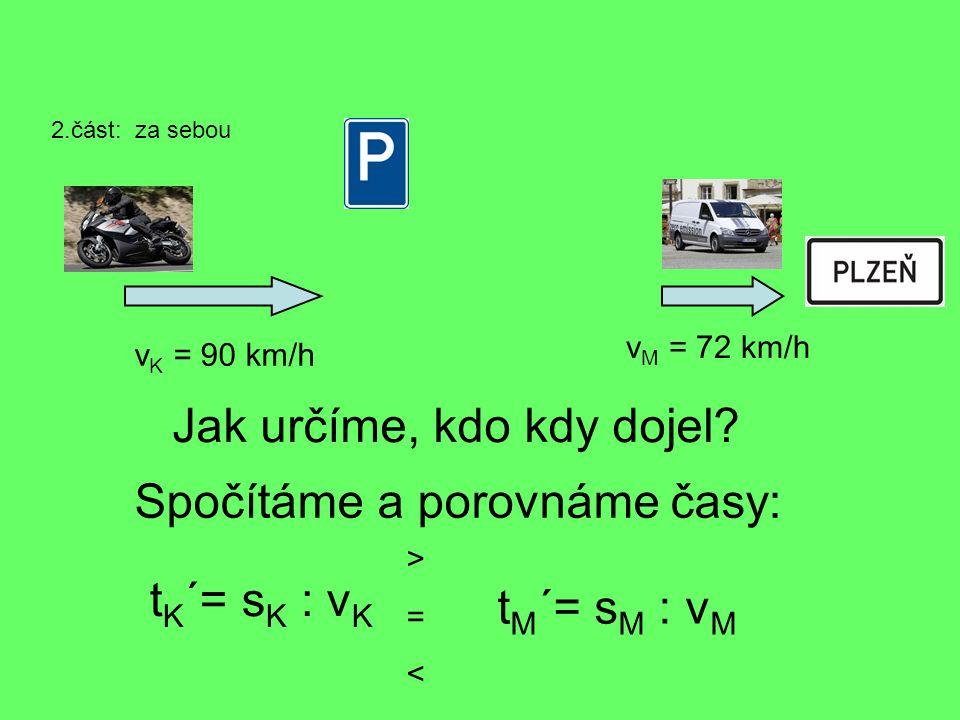 v K = 90 km/h v M = 72 km/h Jak určíme, kdo kdy dojel? 2.část: za sebou Spočítáme a porovnáme časy: t K ´= s K : v K > = < t M ´= s M : v M