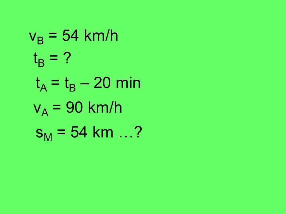 s B = s A v B · t B = v A · t A 54 · t B = 90 · (t B - 1/3) 54 · t B = 90 · t B - 30 - 36 t B = - 30 t B = 30 : 36 = 5/6 h = 50 min