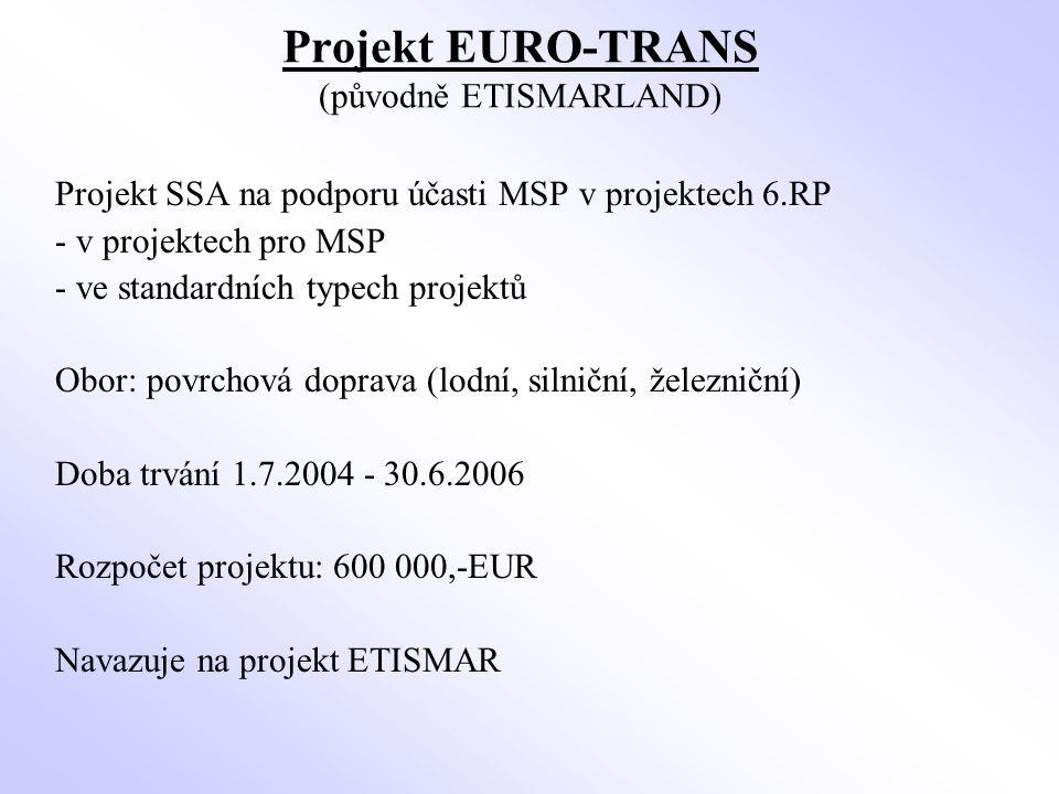 Technologické centrum Akademie věd ČR ing.Martin Škarka tel.