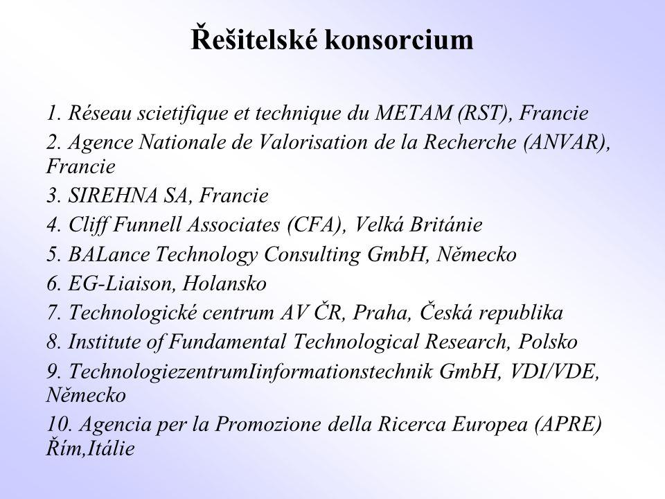 Projekt EURO-TRANS (původně ETISMARLAND) Projekt SSA na podporu účasti MSP v projektech 6.RP - v projektech pro MSP - ve standardních typech projektů Obor: povrchová doprava (lodní, silniční, železniční) Doba trvání 1.7.2004 - 30.6.2006 Rozpočet projektu: 600 000,-EUR Navazuje na projekt ETISMAR