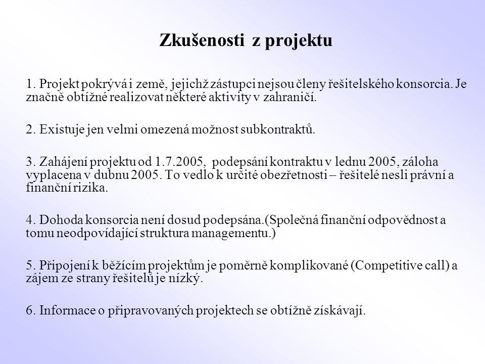 Řešené projekty z výzvy 1B a možnost připojení - APROSYS (IP)- pasivní bezpečnost vozidel, (Škoda Výzkum), bude se rozšiřovat o MSP - APSN(NoE)- pasivní bezpečnost vozidel, (Škoda Výzkum,ČVUT,ZČU), doporučeno rozšíření - ECO ENGINE (NoE) - spalovací motory, nepočítá se s rozšířením konsorcia - EUR2EX (NoE)- železniční výzkum, standardizace, (ČVUT,ČD,Uni Pardubice), nepočítá se s rozšířením konsorcia - HERCULES (IP) - lodní motory, (PBS Turbo), nepočítá se s rozšířením konsorcia - HY-ICE (IP) - spalovací motor na vodík, .