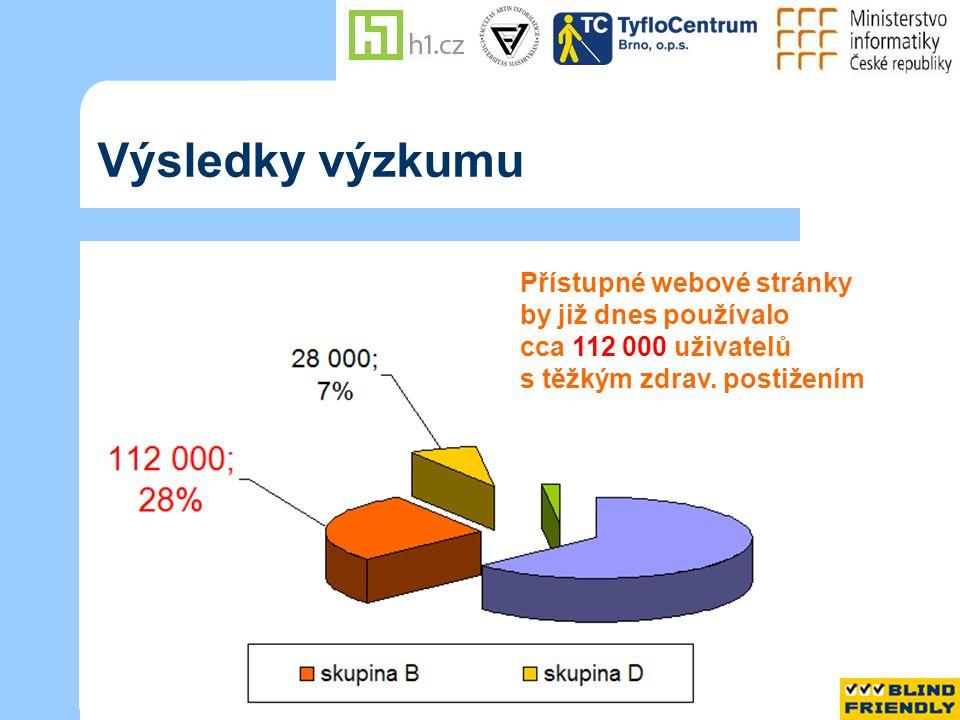 Výsledky výzkumu Přístupné webové stránky by již dnes používalo cca 112 000 uživatelů s těžkým zdrav.