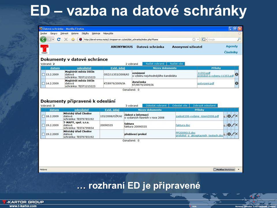 www.t-kartor.com ED – vazba na datové schránky … … rozhraní ED je připravené