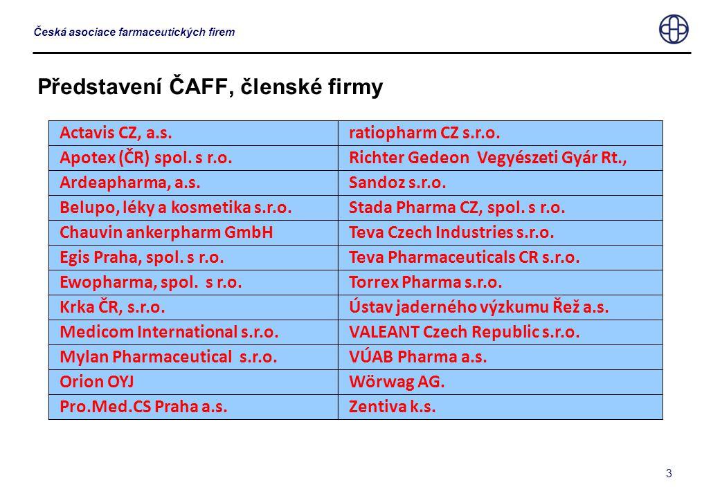 3 Česká asociace farmaceutických firem Představení ČAFF, členské firmy Actavis CZ, a.s.ratiopharm CZ s.r.o. Apotex (ČR) spol. s r.o.Richter Gedeon Veg