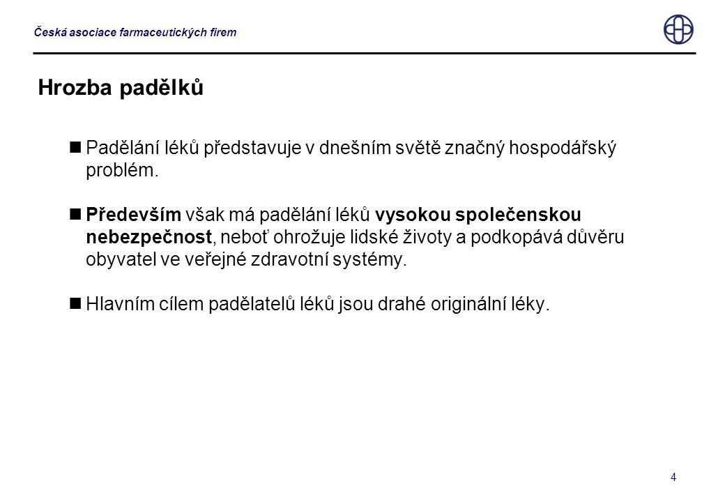 4 Česká asociace farmaceutických firem Hrozba padělků  Padělání léků představuje v dnešním světě značný hospodářský problém.  Především však má padě