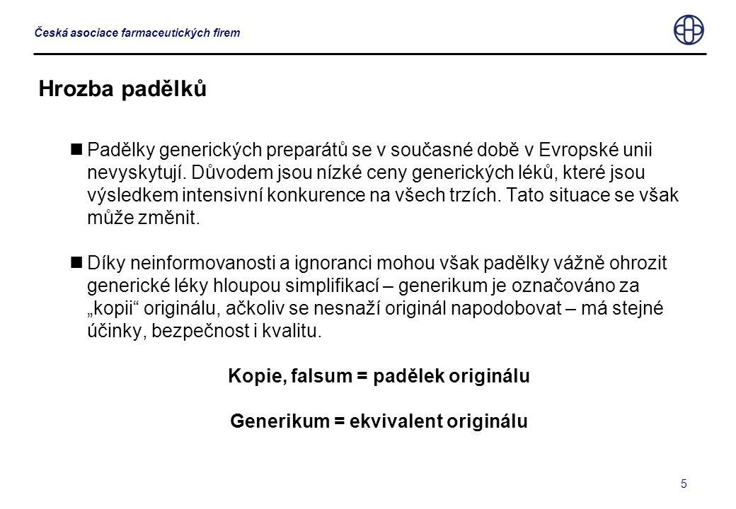 5 Česká asociace farmaceutických firem Hrozba padělků  Padělky generických preparátů se v současné době v Evropské unii nevyskytují. Důvodem jsou níz