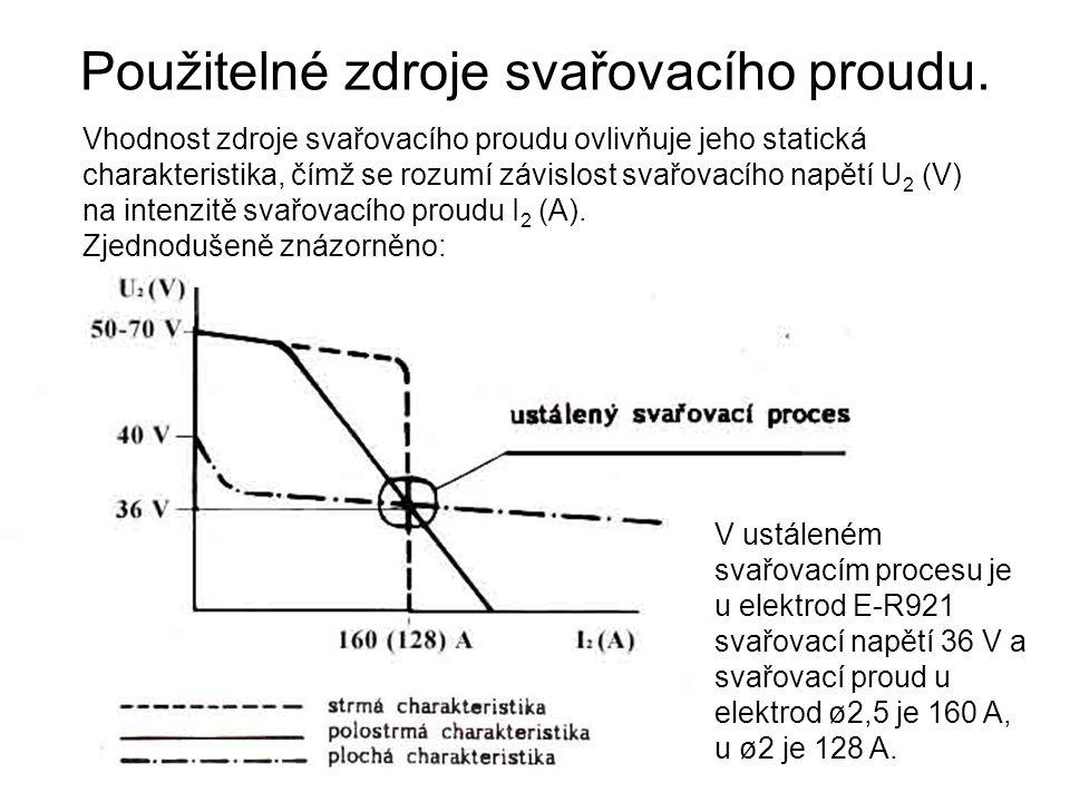 Použitelné zdroje svařovacího proudu. Vhodnost zdroje svařovacího proudu ovlivňuje jeho statická charakteristika, čímž se rozumí závislost svařovacího