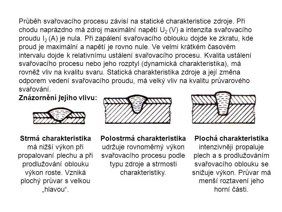 Průběh svařovacího procesu závisí na statické charakteristice zdroje. Při chodu naprázdno má zdroj maximální napětí U 2 (V) a intenzita svařovacího pr
