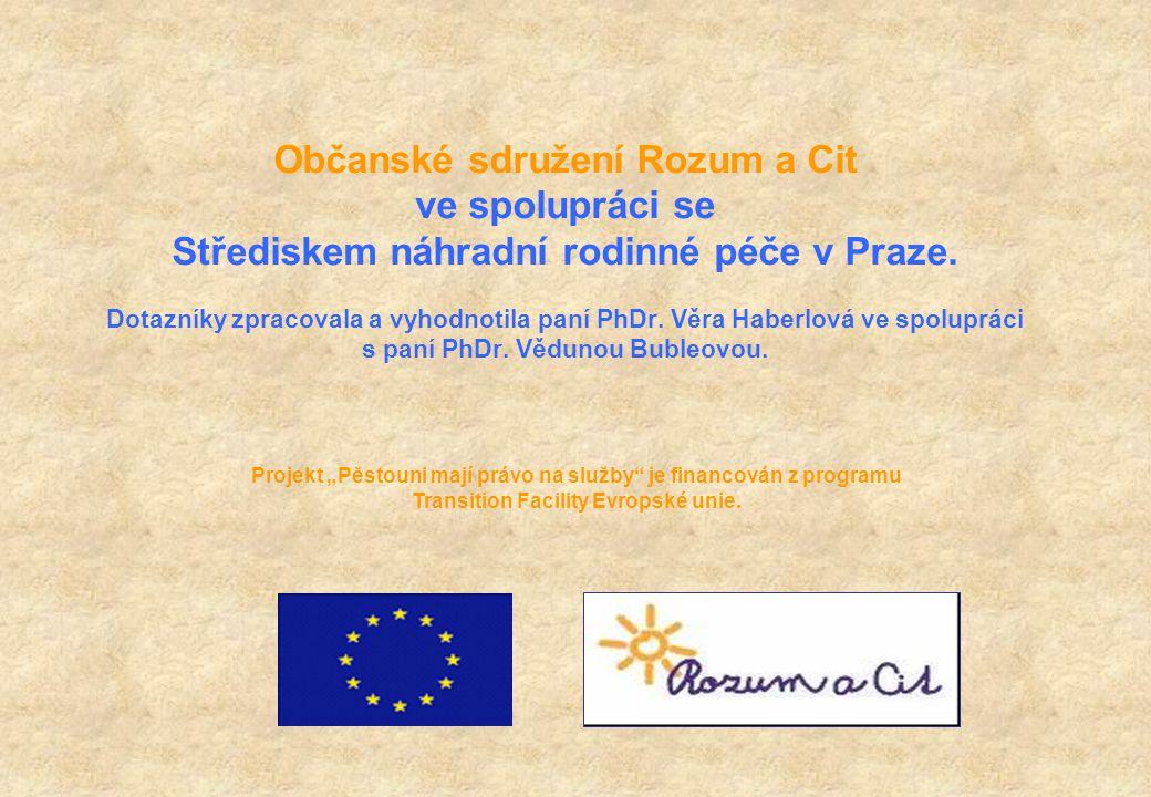 Občanské sdružení Rozum a Cit ve spolupráci se Střediskem náhradní rodinné péče v Praze. Dotazníky zpracovala a vyhodnotila paní PhDr. Věra Haberlová