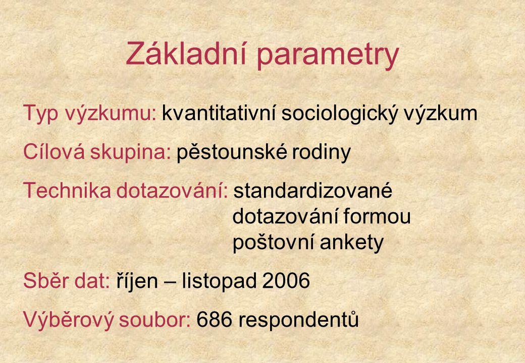 Základní parametry Typ výzkumu: kvantitativní sociologický výzkum Cílová skupina: pěstounské rodiny Technika dotazování: standardizované dotazování fo
