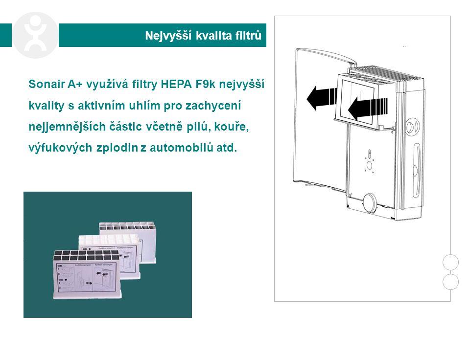 Nejvyšší kvalita filtrů Sonair A+ využívá filtry HEPA F9k nejvyšší kvality s aktivním uhlím pro zachycení nejjemnějších částic včetně pilů, kouře, výfukových zplodin z automobilů atd.