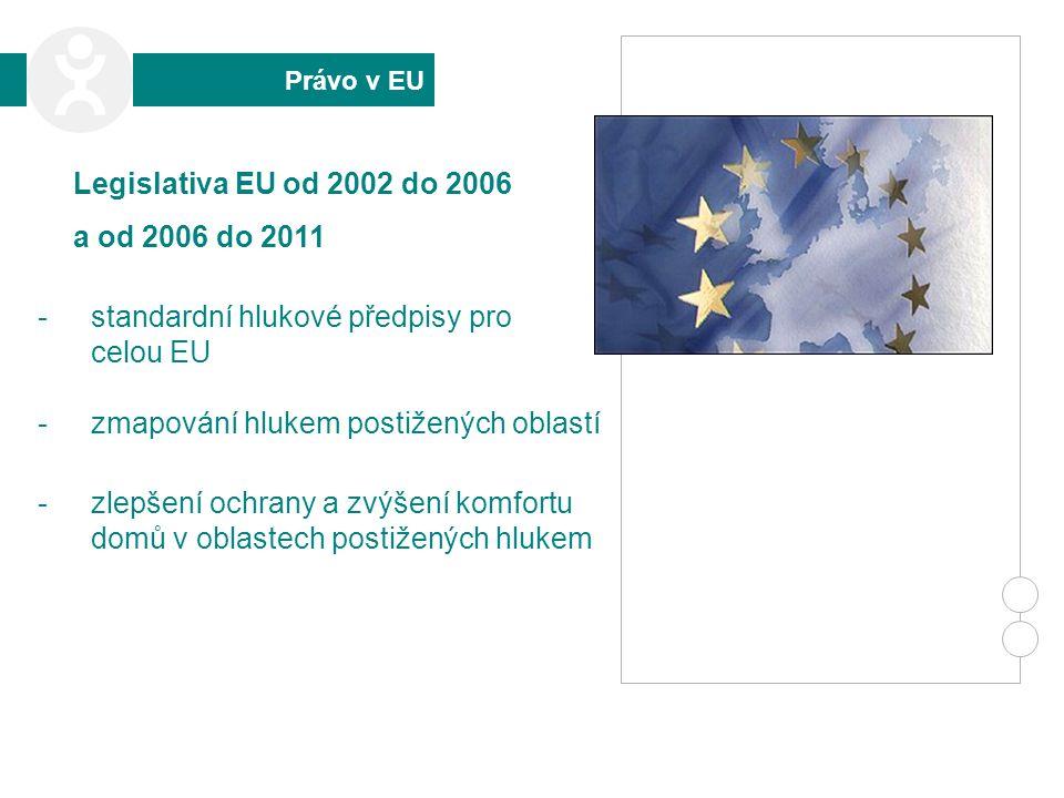 Právo v EU -standardní hlukové předpisy pro celou EU - zmapování hlukem postižených oblastí -zlepšení ochrany a zvýšení komfortu domů v oblastech postižených hlukem Legislativa EU od 2002 do 2006 a od 2006 do 2011