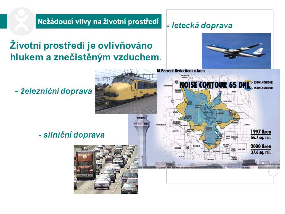 Nežádoucí vlivy na životní prostředí Životní prostředí je ovlivňováno hlukem a znečistěným vzduchem. - letecká doprava - železniční doprava - silniční