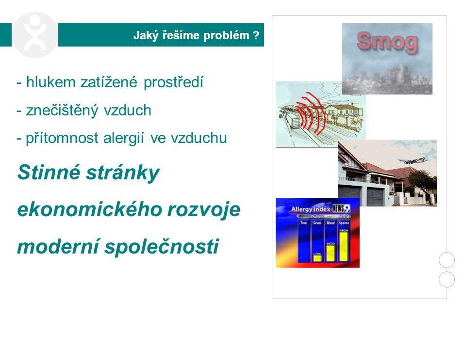 - hlukem zatížené prostředí - znečištěný vzduch - přítomnost alergií ve vzduchu Stinné stránky ekonomického rozvoje moderní společnosti Jaký řešíme problém
