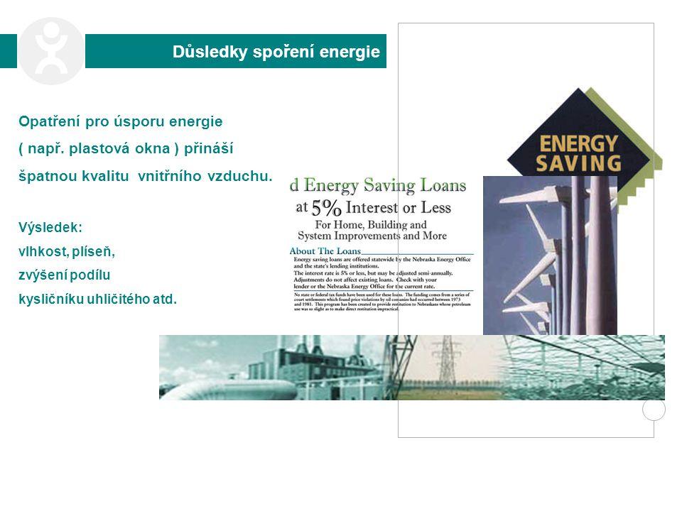 Důsledky spoření energie Opatření pro úsporu energie ( např. plastová okna ) přináší špatnou kvalitu vnitřního vzduchu. Výsledek: vlhkost, plíseň, zvý