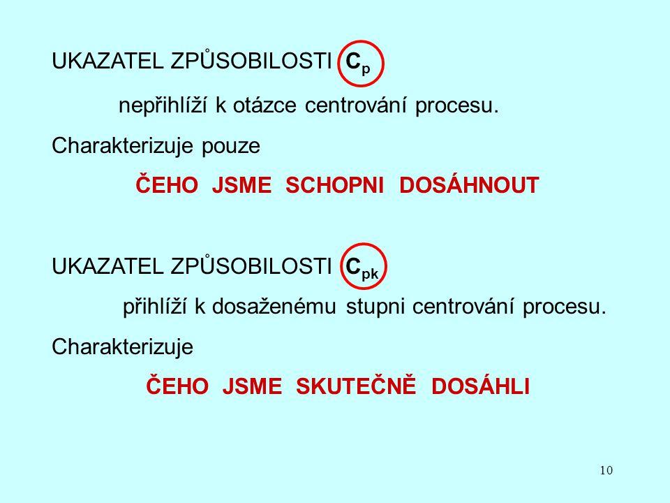 10 UKAZATEL ZPŮSOBILOSTI C p nepřihlíží k otázce centrování procesu.