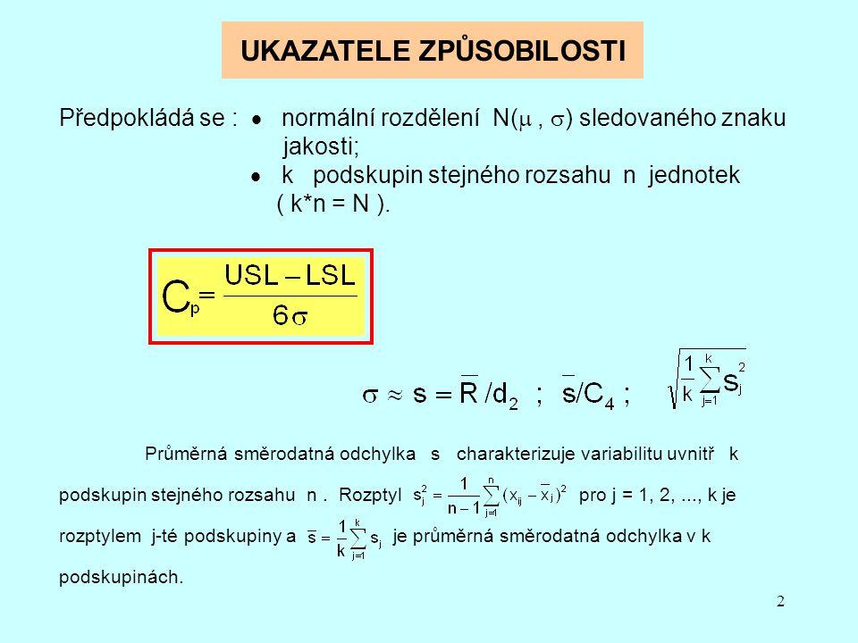 2 UKAZATELE ZPŮSOBILOSTI Předpokládá se :  normální rozdělení N( ,  ) sledovaného znaku jakosti;  k podskupin stejného rozsahu n jednotek ( k*n = N ).