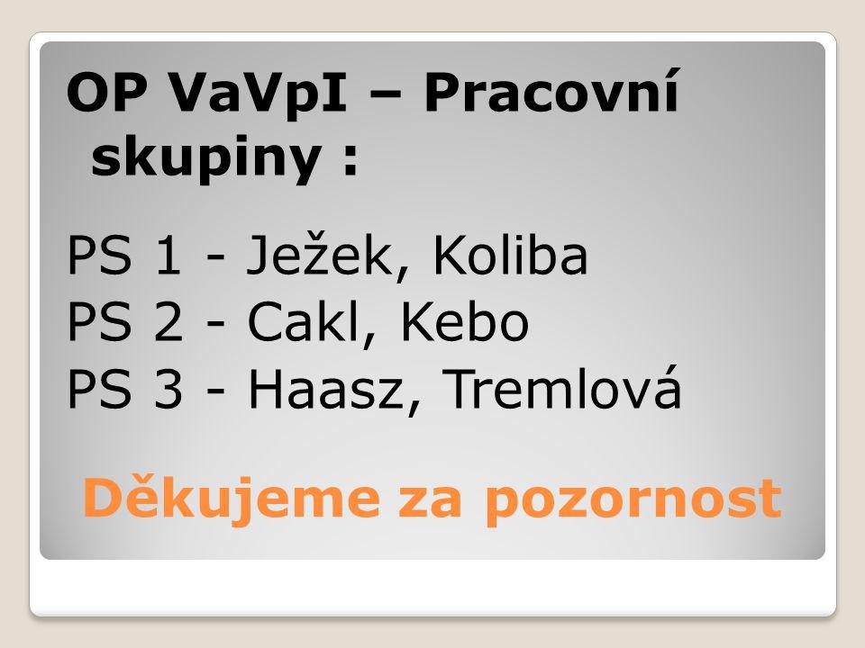 Děkujeme za pozornost OP VaVpI – Pracovní skupiny : PS 1 - Ježek, Koliba PS 2 - Cakl, Kebo PS 3 - Haasz, Tremlová