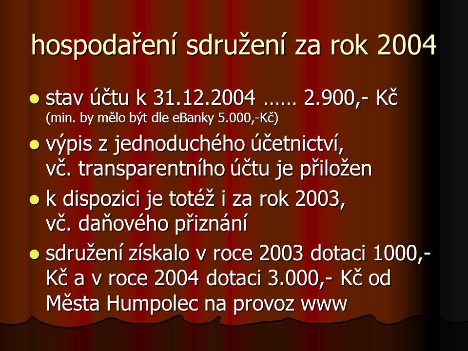 hospodaření sdružení za rok 2004  stav účtu k 31.12.2004 …… 2.900,- Kč (min.