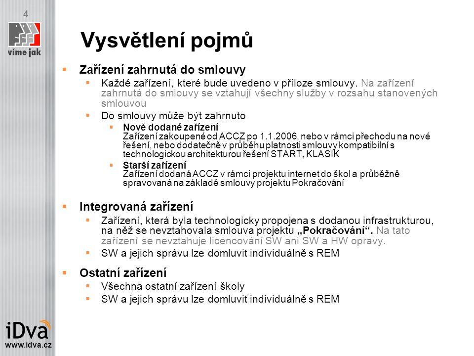 www.idva.cz 4 Vysvětlení pojmů  Zařízení zahrnutá do smlouvy  Každé zařízení, které bude uvedeno v příloze smlouvy.