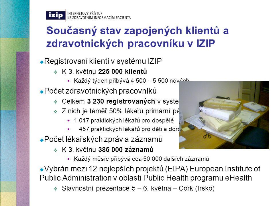 Servery IZIP informace Získávání informací (čtení) ze systému IZIP přináší užitek Standardní zdrav.