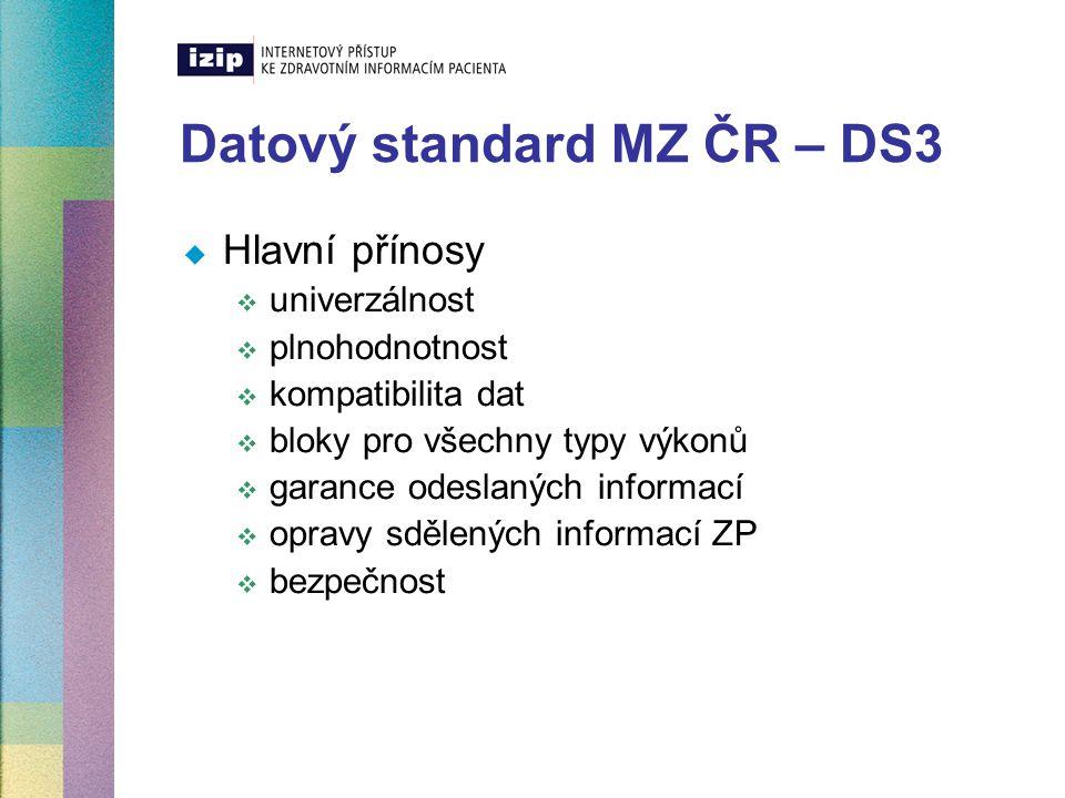 Datové rozhraní IZIP - IZIGATE  Komunikace dat pomocí technologie XML  Kompatibilita  národní standardy a číselníky (DS MZČR, ÚZIS ČR, NČLP)  mezinárodní standardy a číselníky (MKN10)  Příjem všech typů výkonů  Nárůst kapacitních možností  Dvoufázová komunikace