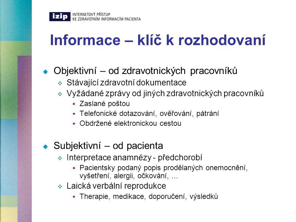 Systém IZIP Zdravotní Knížka na internetu, která usnadní život