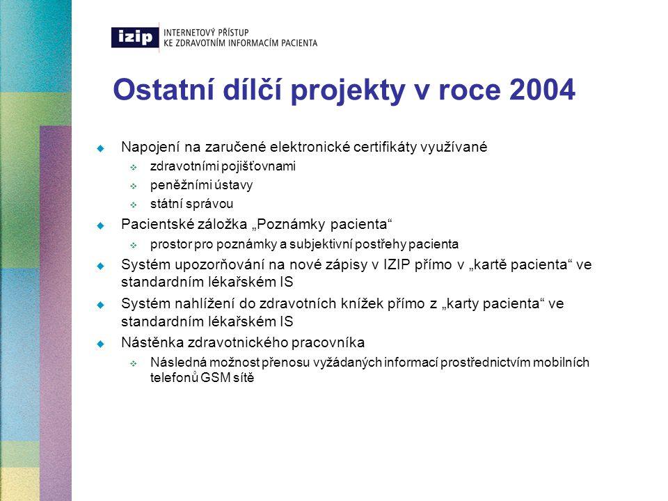 Souhrn cílů systému IZIP v roce 2004  Nadále usnadňovat přenos dat mezi zdravotnickými pracovníky vzájemně a pacienty  Snadný export dat  Rychlý přístup pro čtení  Pacientské záložka a lékařská nástěnka  Podporovat elektronickou komunikaci ve zdravotnictví  Levnější internetové připojení  Zaručené elektronické certifikáty