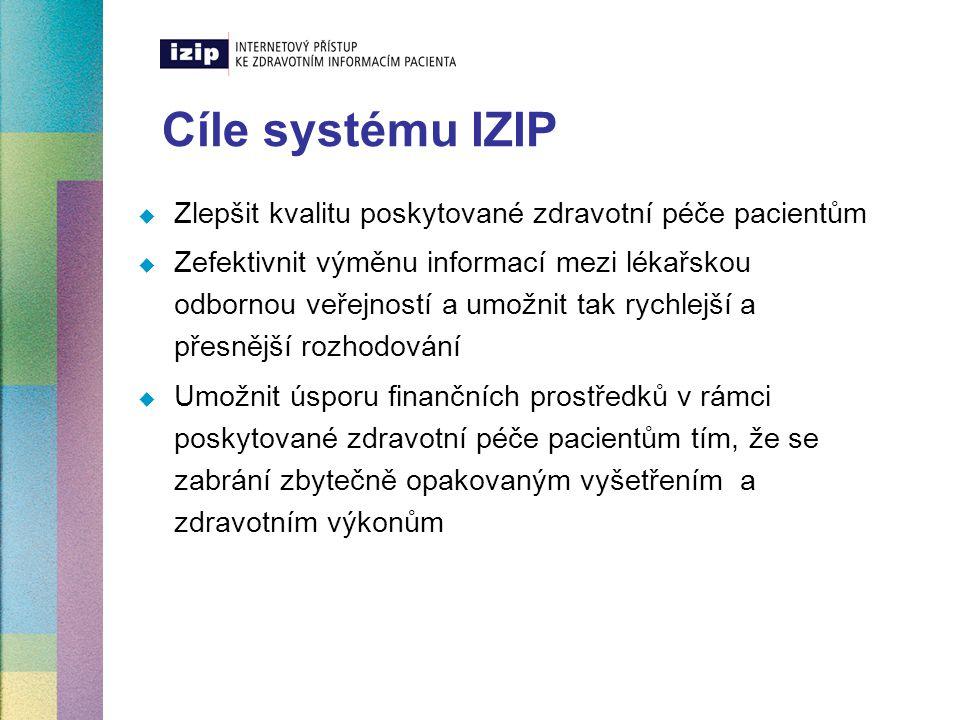 Co je systém IZIP  IZIP – internetový přístup ke zdravotním informacím pacienta  Zřizuje zdravotní knížky na internetu  Souhrn objektivních zdravotních informací o pacientovi na internetu  K dispozici v jakoukoli dobu (stačí počítač a přístup k internetu)  Vytvářené na žádost pacienta  zdravotní knížka může obsahovat anamnézu,  postup léčby,  výsledky laboratorních testů a vyšetření,  přehled předepsaných a vydaných léků,  rentgenové a sonografické snímky  Očkování  Emergentní informace